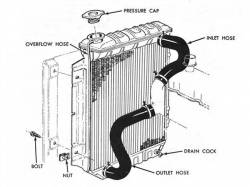 1964-1973 - A/C Heating